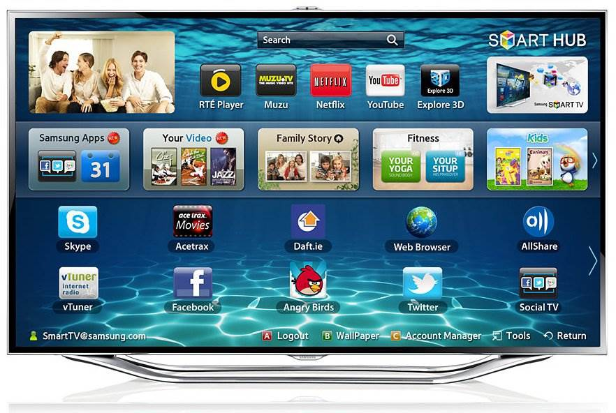 Repair Samsung Television