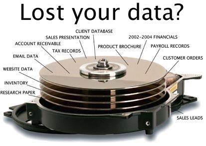 Ανάκτηση Δεδομένων
