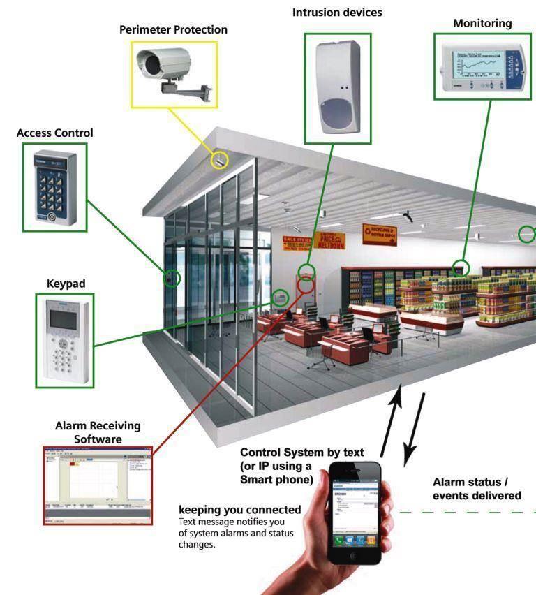 Εγκατάσταση Συναγερμοί - Alarm Systems