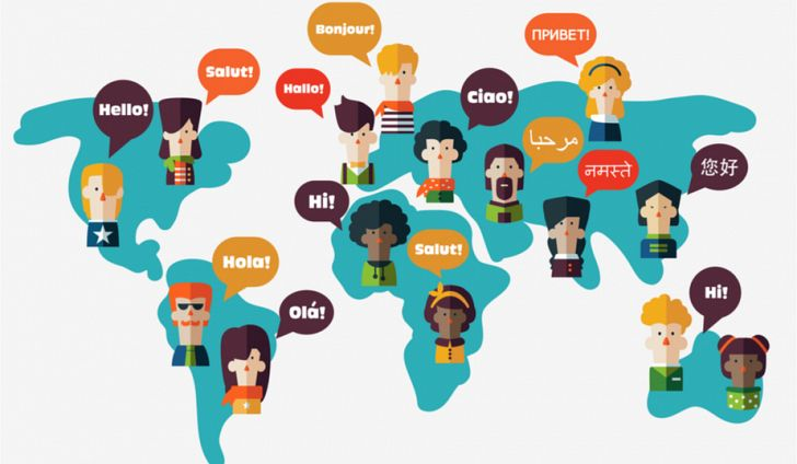 Αλλαγή γλώσσας σε Smartphone