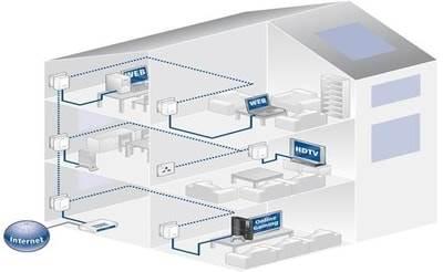 easyservice-powerline-egkatastasi-diktyo-meso-mprizas-dei-3