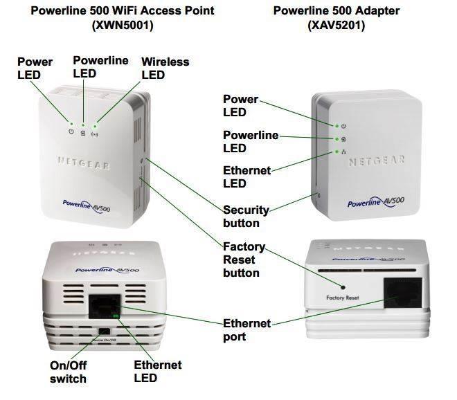 easyservice-powerline-keypoints