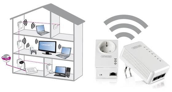 easyservice-powerline-plc-2