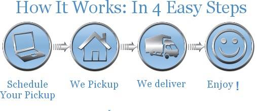 Easyservice-pickup-return